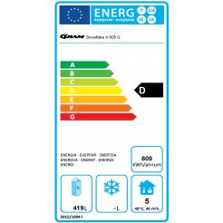 Gram K605 Ecodesign Energy Labelling